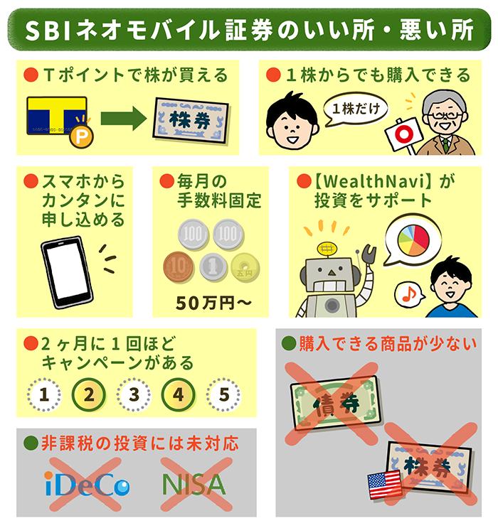 SBIネオモバイル証券の特徴をおさらい!
