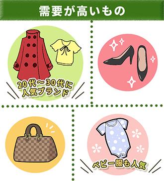 コツ②需要が高いものを出品する20~30代に人気のブランド、靴、バック、ベビー用品
