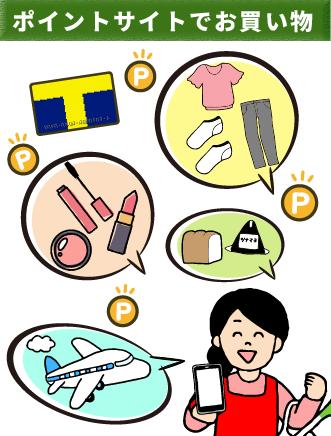 ポイントサイトを経由してお買い物をすると、衣服、化粧品、食品、旅券などでポイントが貯まる