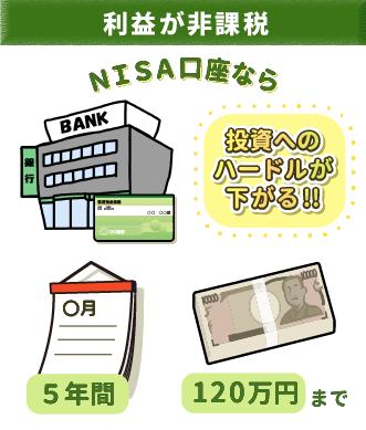 ニーサ口座は5年間120万円までなら利益が非課税。投資へのハードルが下がる!