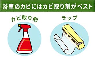 浴室のカビ取りは、カビ取り剤を吹きかけた後にラップをして放置