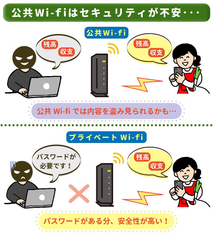 公共Wi-Fiは情報が暗号化されていないため不正アクセスに繋がる可能性がある!4GかポケットWi-Fiなど安全な通信手段を選ぼう