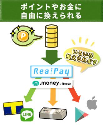 外部ポイントサイトを通じてCIMコインを換金できる!