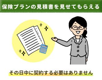 2回目の面談ではヒアリングを通して、保険の提案・見積もりの提示をしてくれる