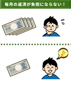 月1,000円以上返済できれば大丈夫!