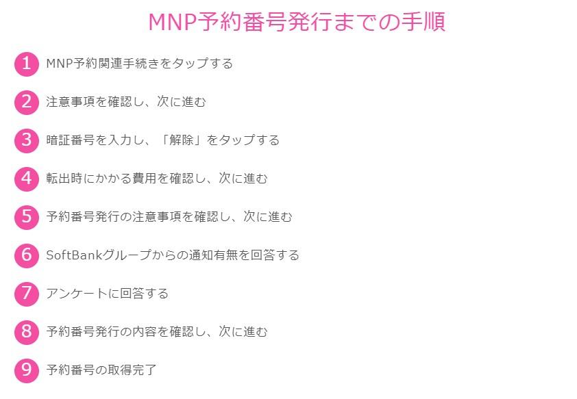 ワイモバイルMNP発行手順(新規)
