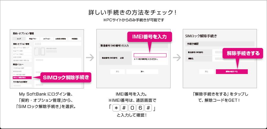SoftbankSIMロック解除